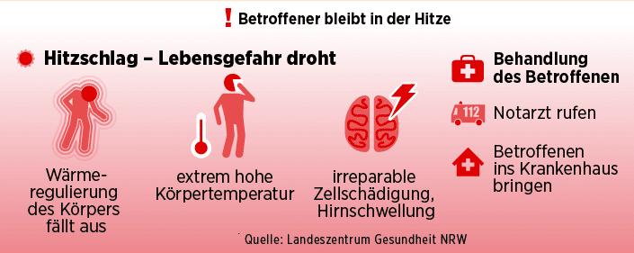 hitzschlag